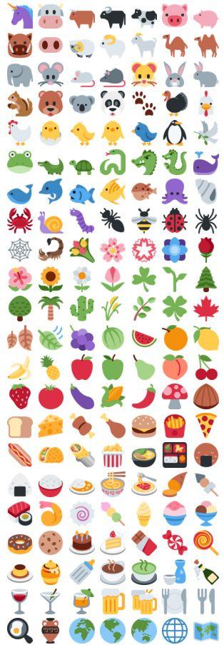 Full list of emojis on Twitter! See all here: http://emojipedia.org/twitter/