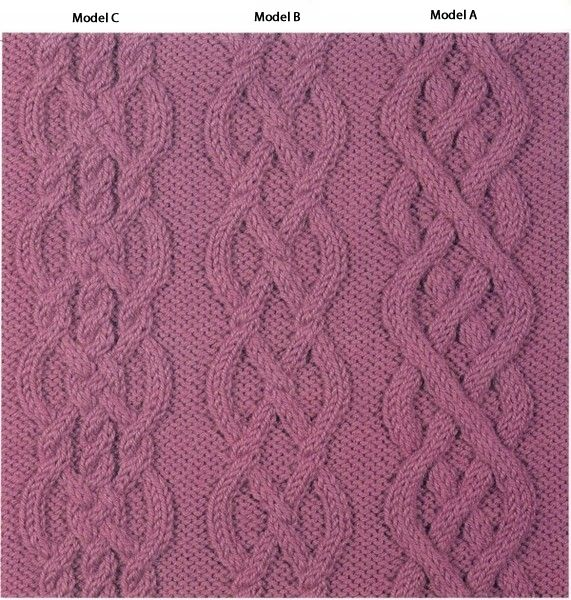 Aran Knitting Patterns For Throws : The three Aran knitting patterns for sweaters, mufflers, blankets, etc.. Kn...