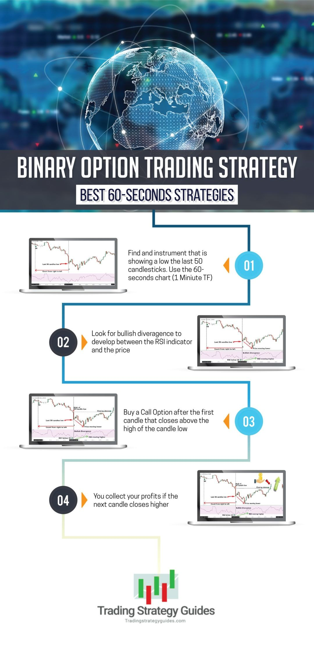 Pin By Mona Sintia On Personal Interest Trading Info Options