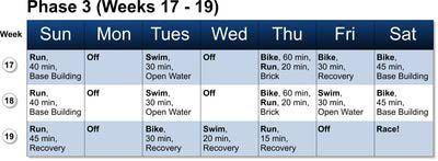 Sprint Beginner Triathlon Program Phase 3 (Weeks 17 - 19)