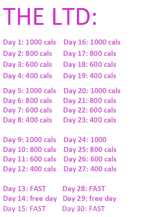 How much weight can you lose with the 14-day acai berry cleanse