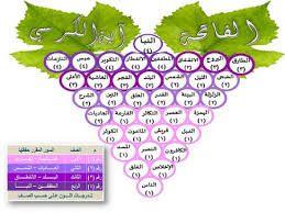 سور جزء عم Google Search Mohammed 40th