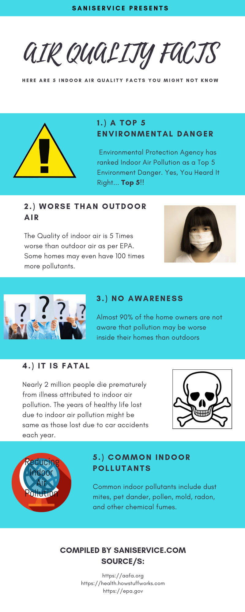 Homepage Indoor air pollution, Air pollution, Pure air