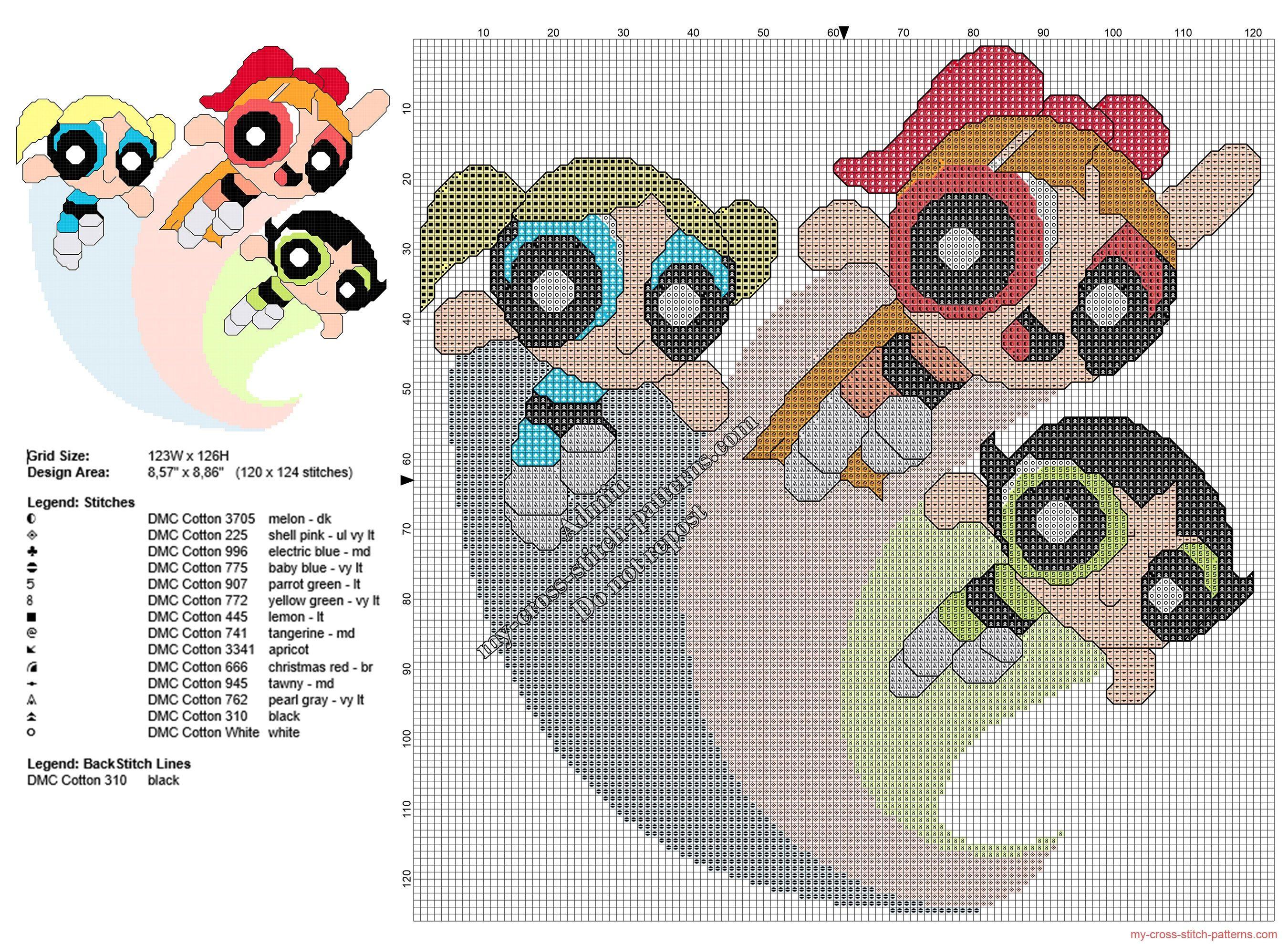 Powerpuff girls cross stitch kit