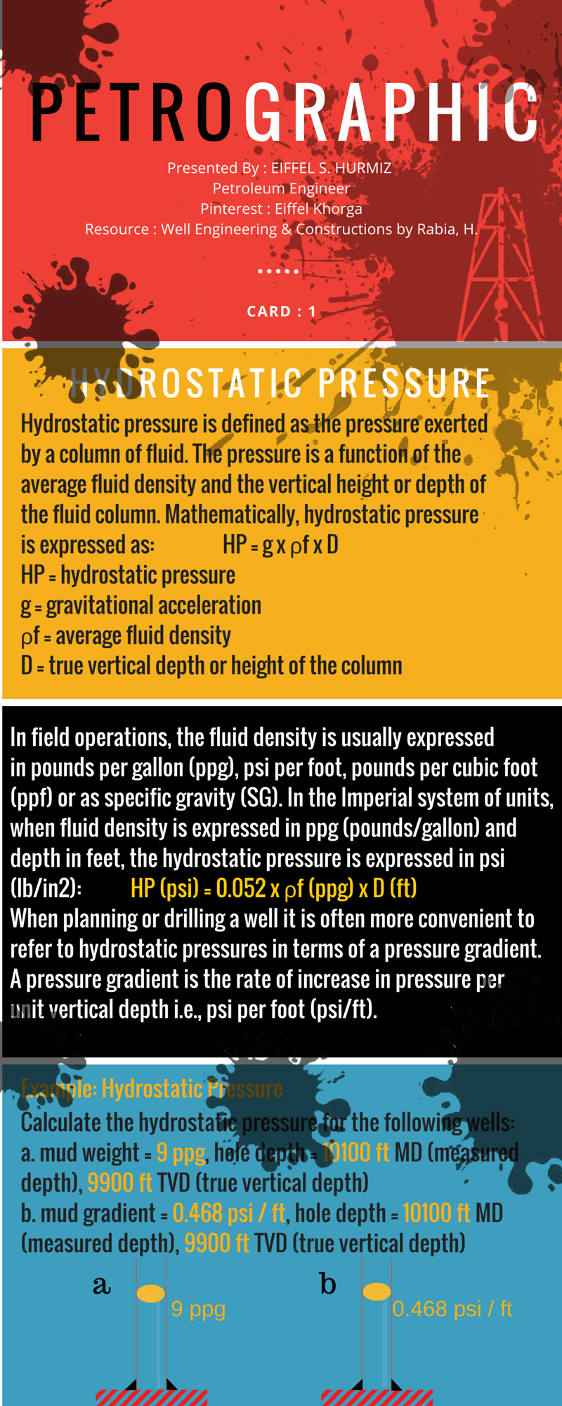 Hydrostatic pressure | Petrographic | Movie posters, Science