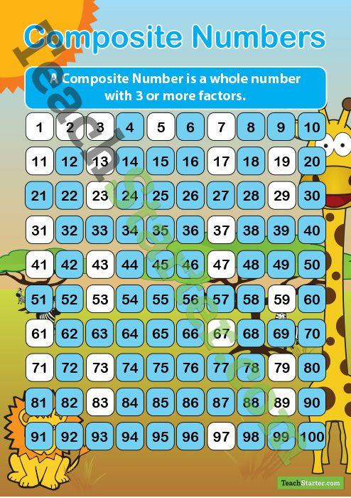 Composite Numbers – Savannah | Teach Starter - Teaching Resources ...