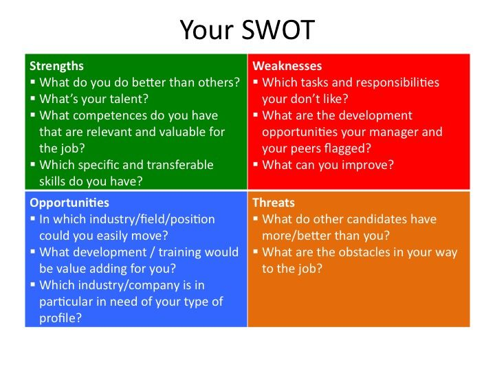 Personal Swot Uncover Your Potential Interview Lab Ch