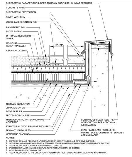 Green Roof Technical Trong 2019 Roof Detail Roof