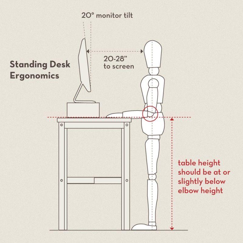 Chart For Proper Measurement Standing Desk Ergonomics Ikea