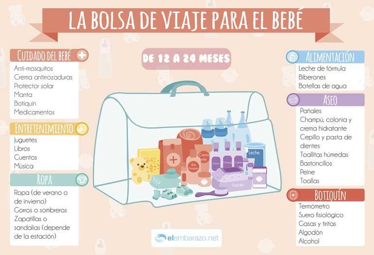 Infografía Qué Llevar En La Maleta De Viaje Del Bebé Maleta De Viaje Maletas Para Bebes Bebe