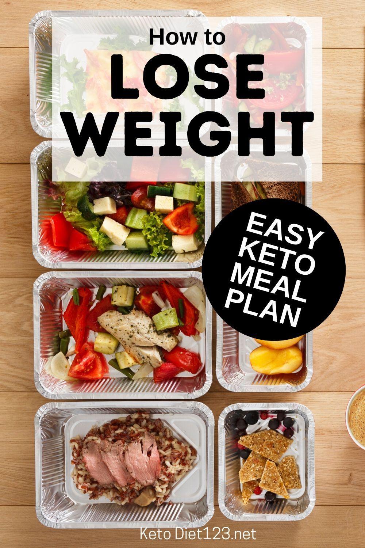 Keto Diet Shopping List Week 1
