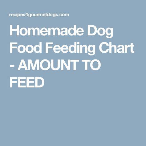 Homemade Dog Food Feeding Chart Amount To Feed Dog Food