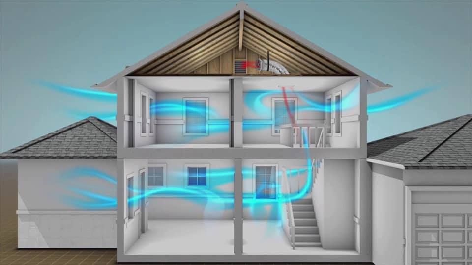 Looking To Cool Your Home This Summer Genesis West Contracting