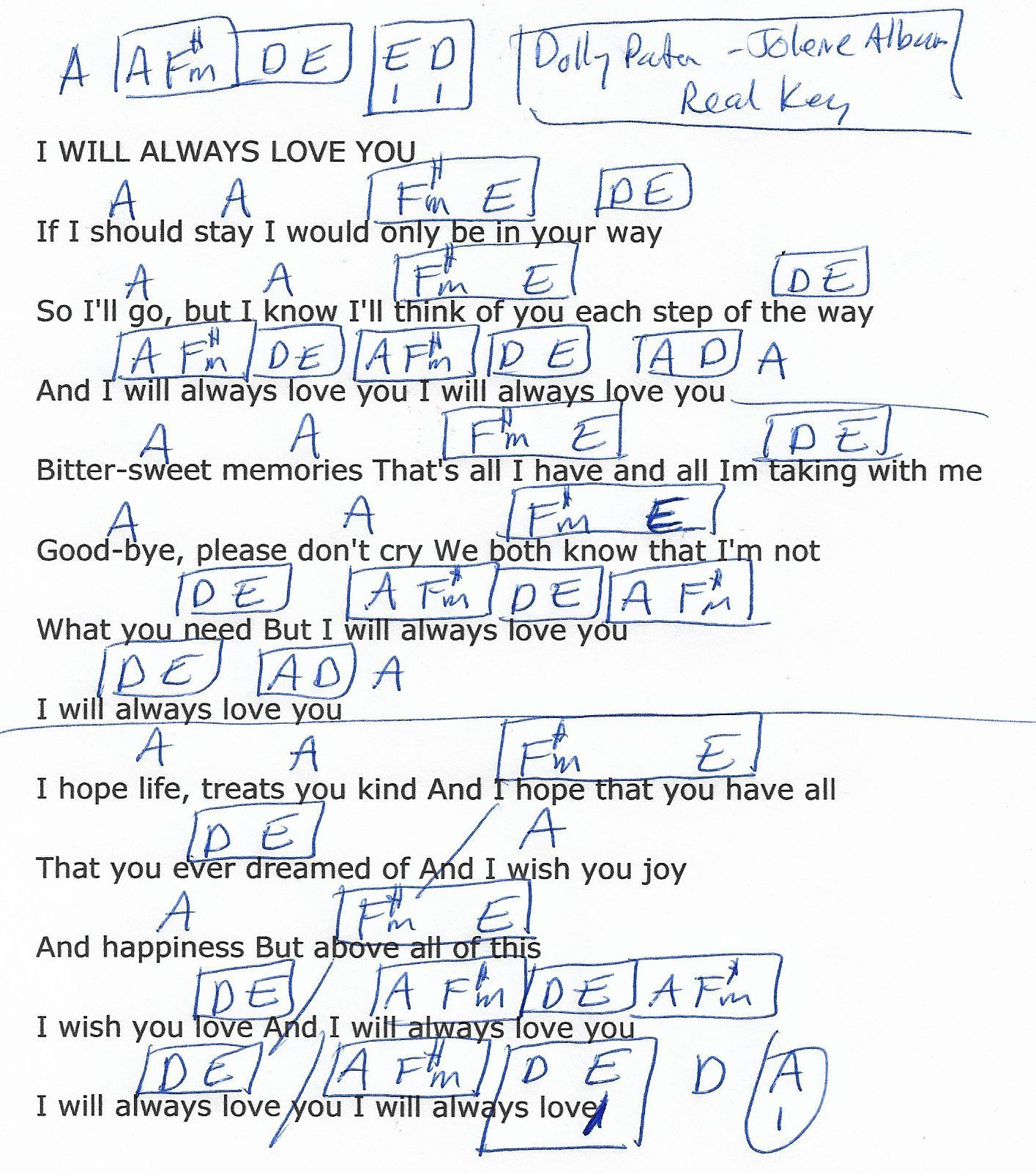 I Will Always Love You Dolly Partonjolene Album Guitar Chord