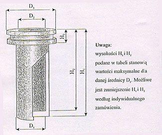 Melbar Torun Ceramiczne Materialy Ogniotrwale Dla Potrzeb Jubilerow I Odlewnikow Odlewanie W Piecach Odlewanie W Piecach Index