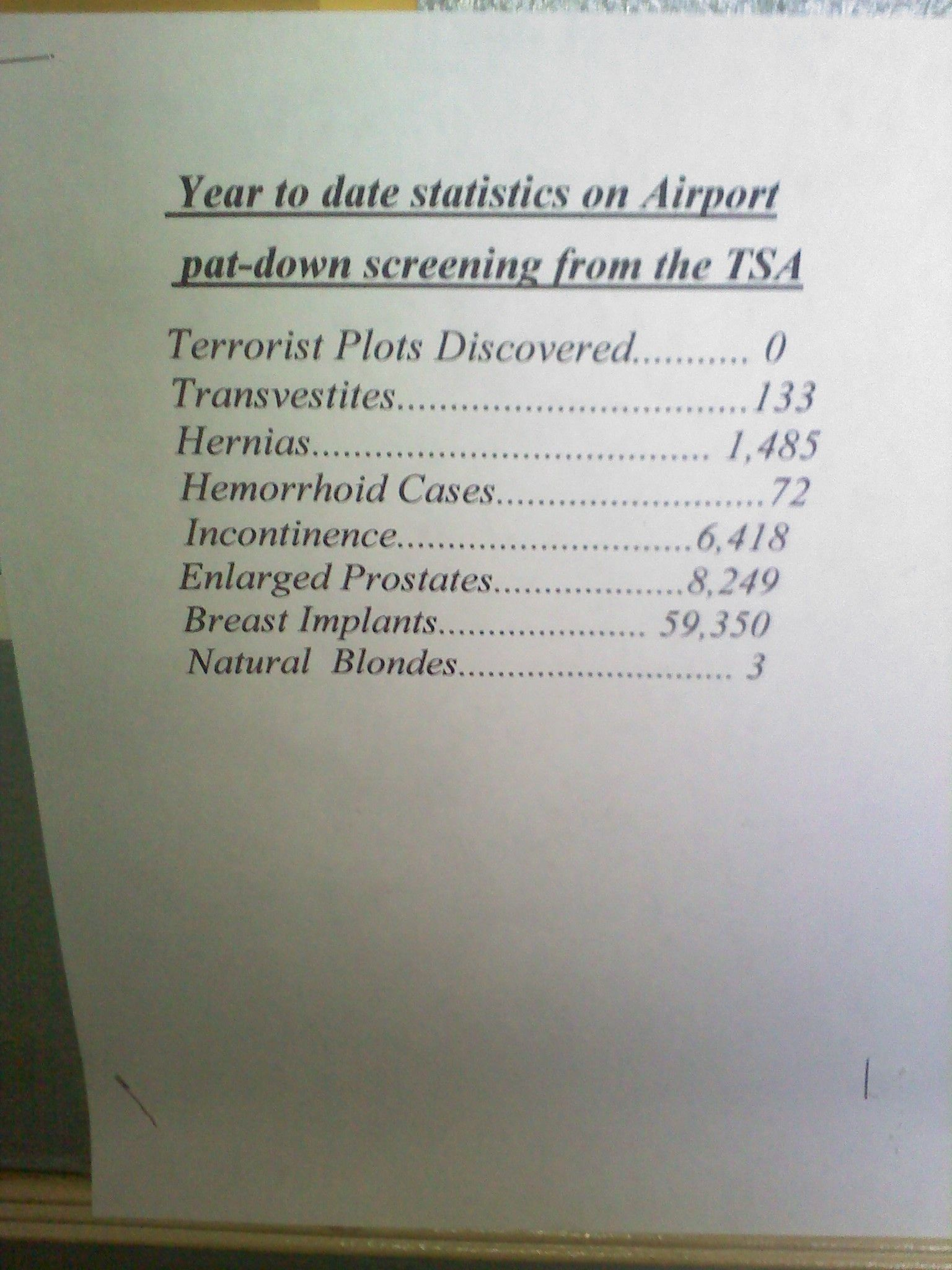 I Work At An Airport This Was Posted In Our Break Room Today Funny Airport Just For Laughs College Humor