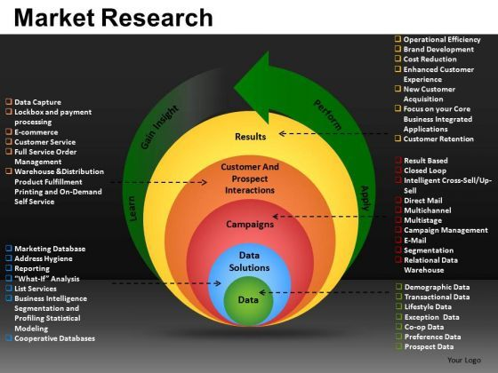Download Market Research PowerPoint Slides And Ppt Diagram ...