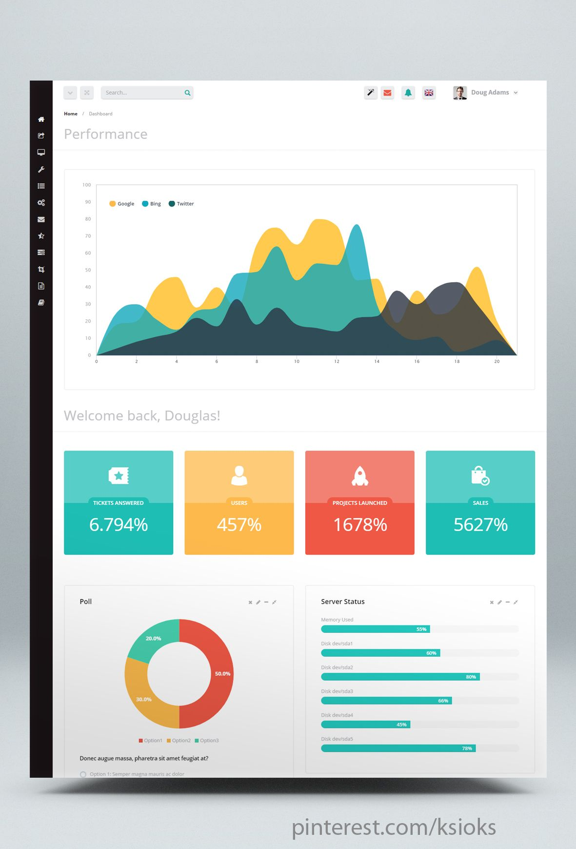 Micro Office Admin Html Template Micro Office Is A Fully Responsive And 100 Retina Ready Bootstrap Admi Office Admin Templates Free Design App User Interface