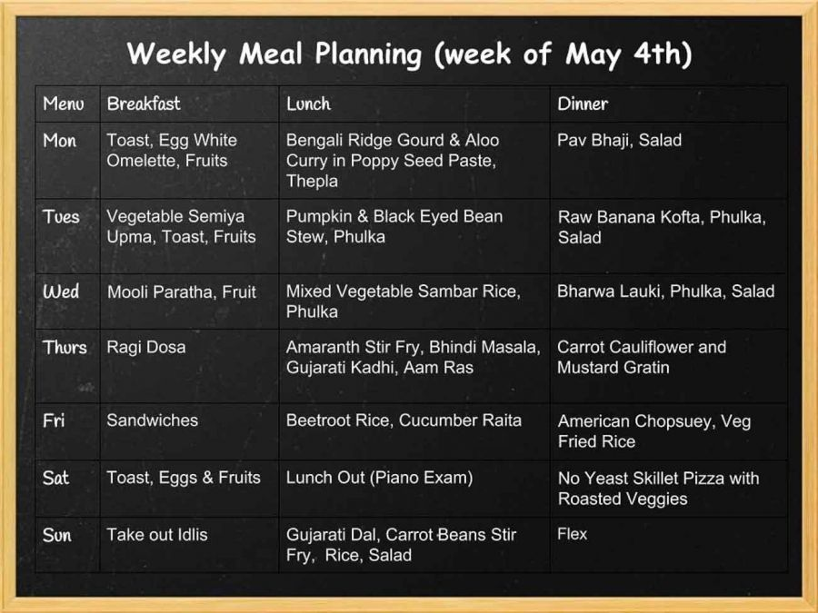 Diet plan lose weight 1 week