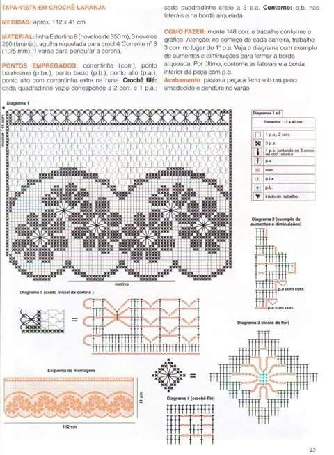 Pin de Maby en cortinas crochet | Pinterest | Cortinas