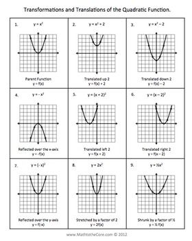 Quadratic/Parabola Function Graph Transformations - Notes, Charts ...