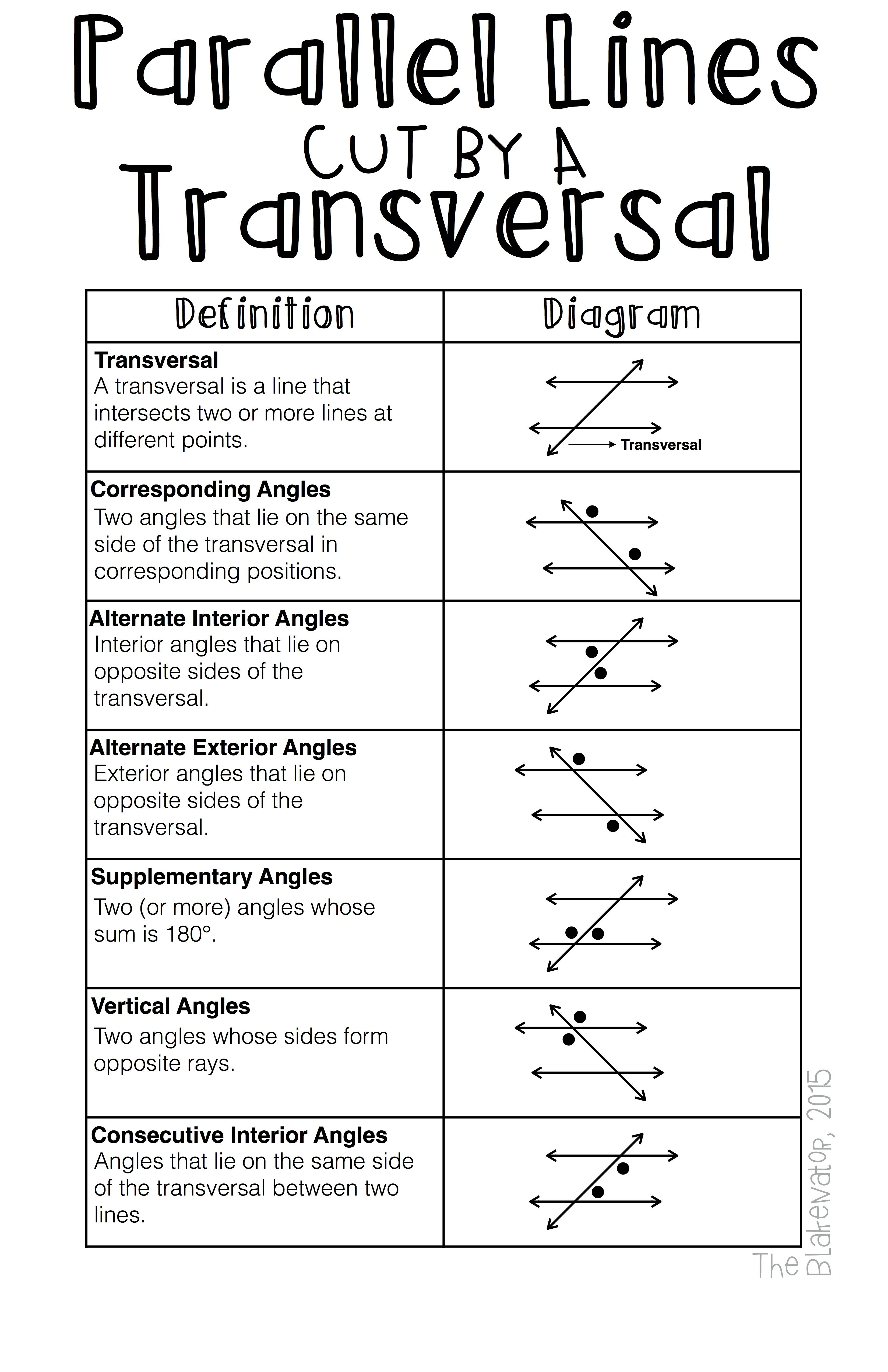 Free download increase math literacy in your classroom properties of parallel lines cut by transversals poster also  transversal geometry essentials rh sk pinterest