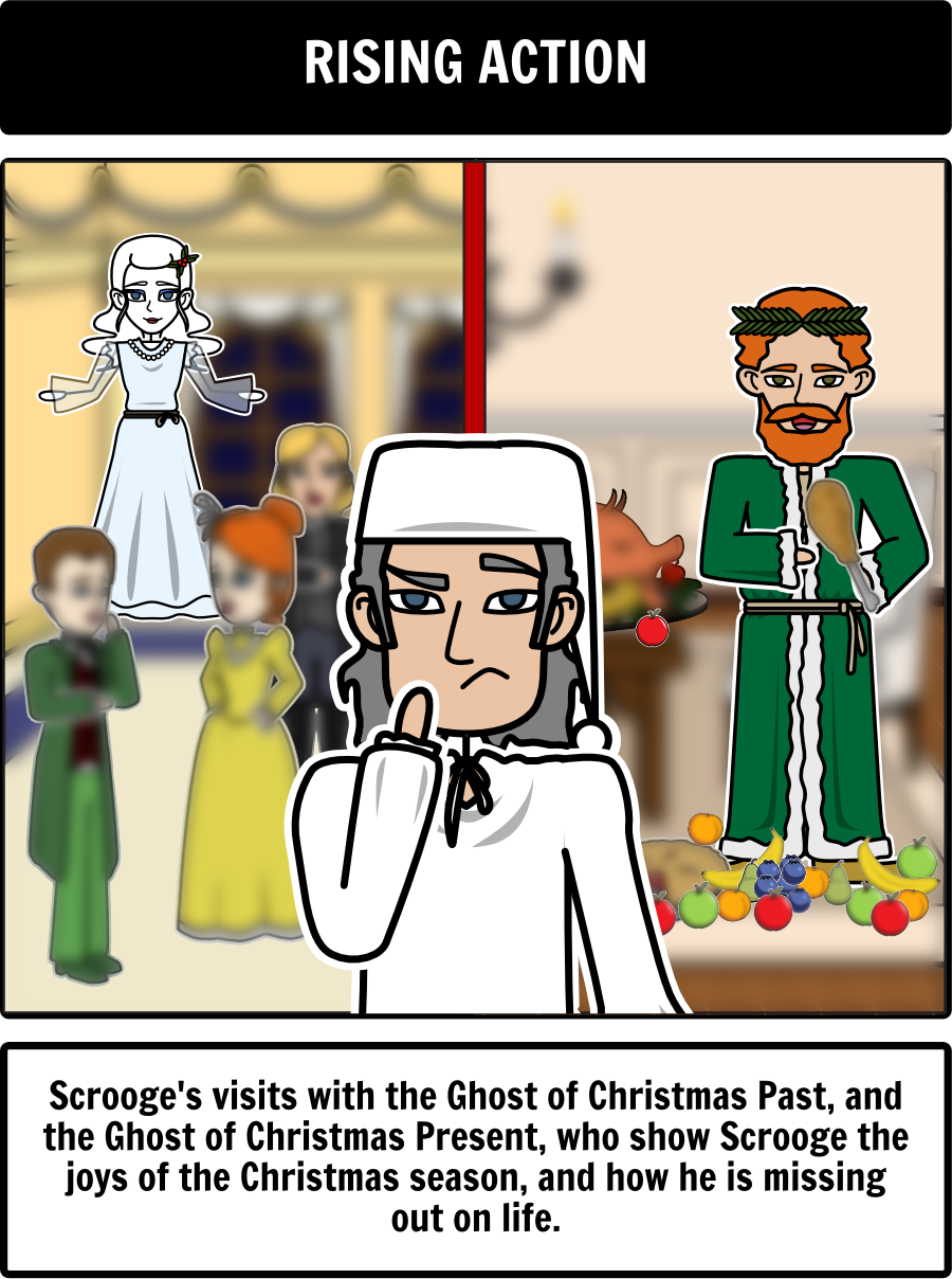 A Christmas Carol Plot Diagram