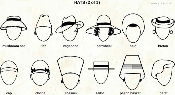Fun And Facts With Kids National Hat Day Types Of Hats For Women Fancy Hats Hats Vintage