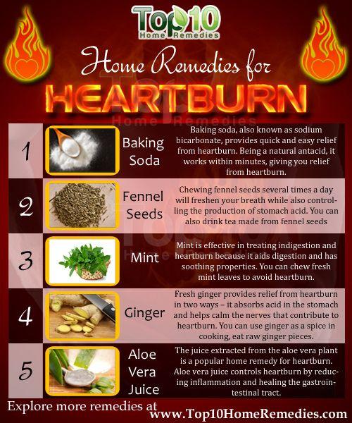 Natural Remedy For Mild Heartburn