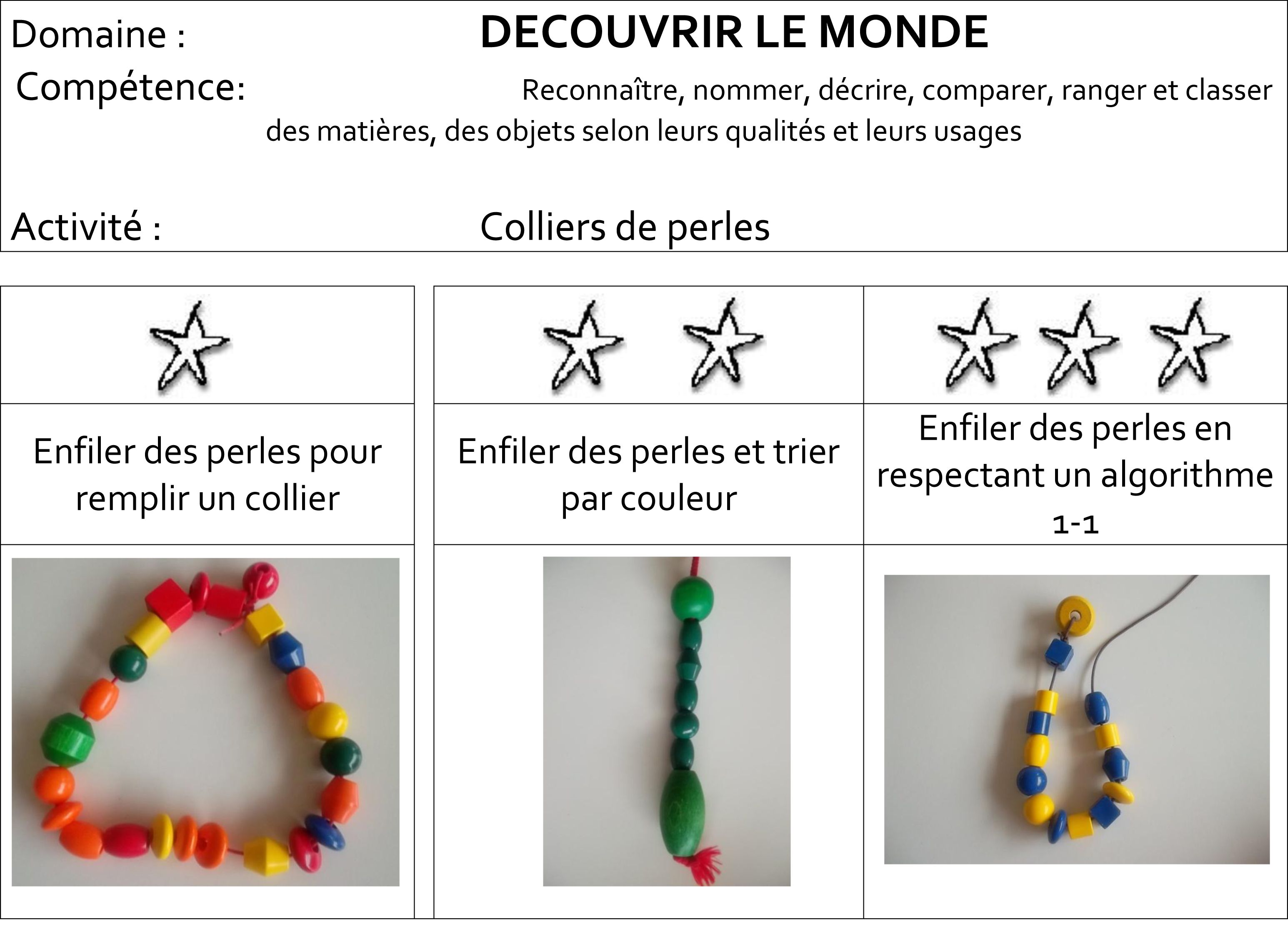 Modèles Colliers Perles Maternelle : Brevet perles maternelle
