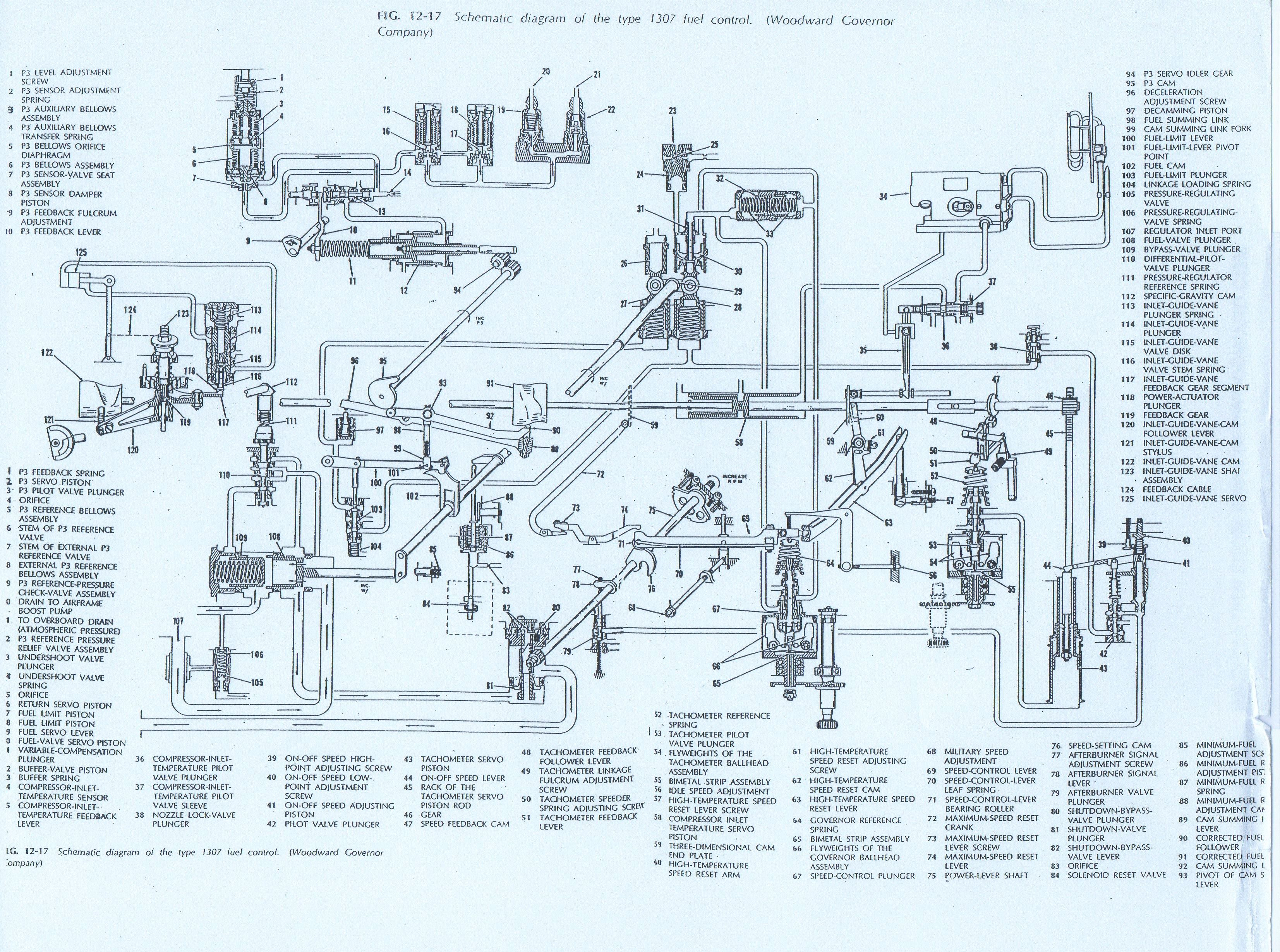Woodward Governor Companys First Jet Engine Series 1307 Main Schematic Control From The 1950s