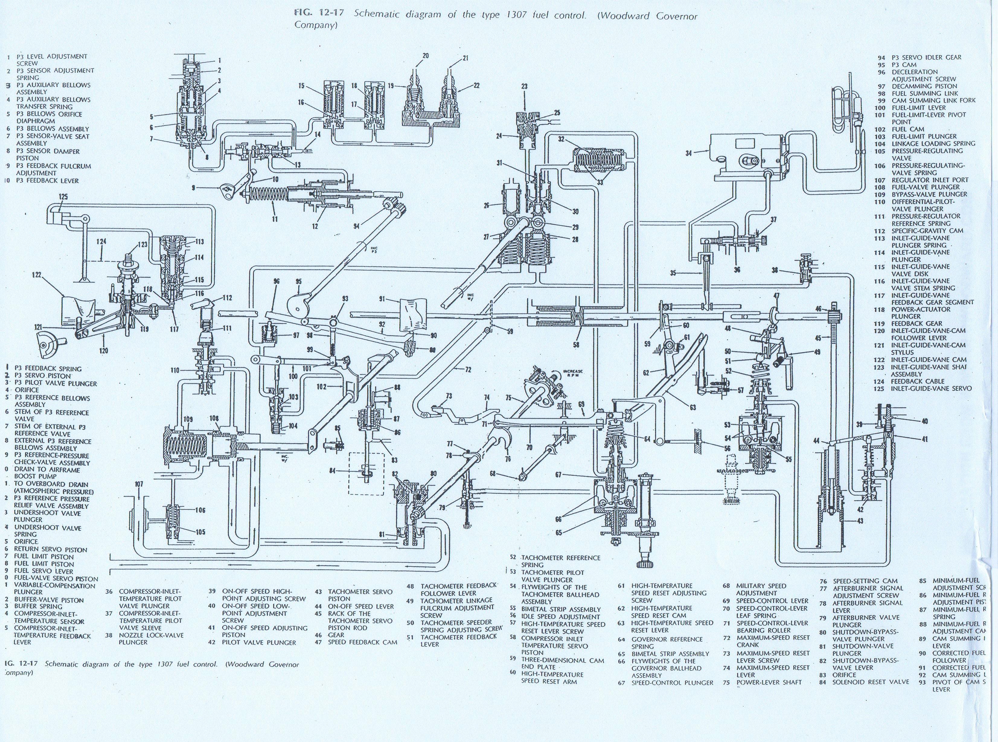 Woodward Governor Companys first jet engine series 1307 main – Jet Engine Schematics