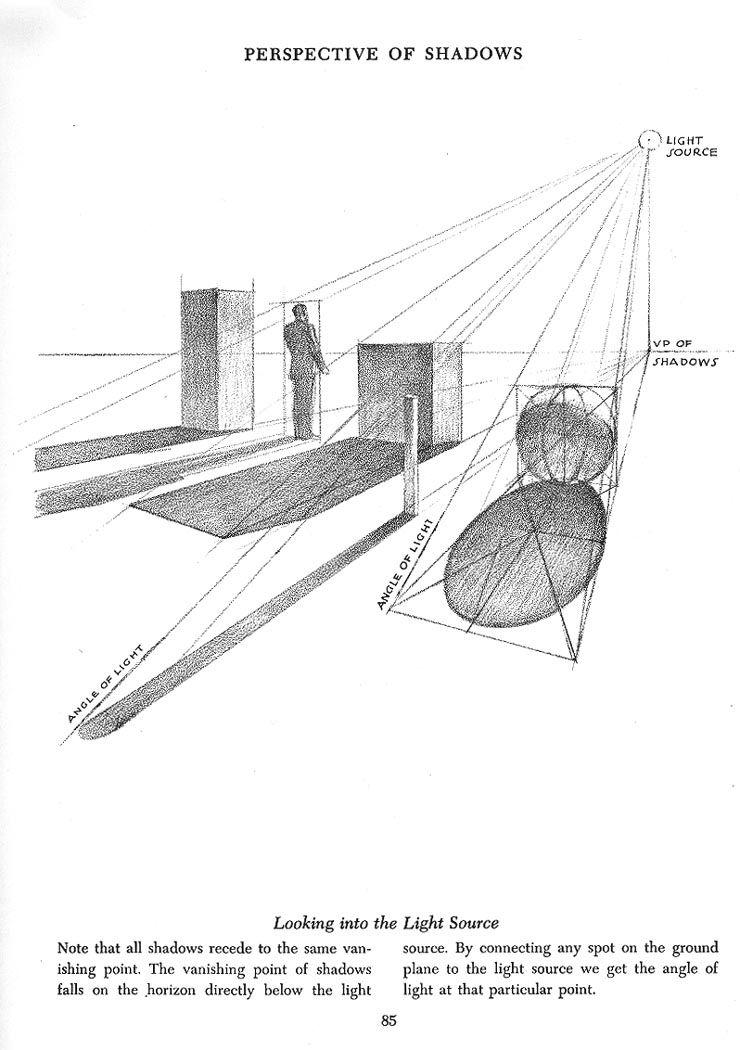 Perspective 9 perspektive architektur pinterest - Architektur zeichnen ...