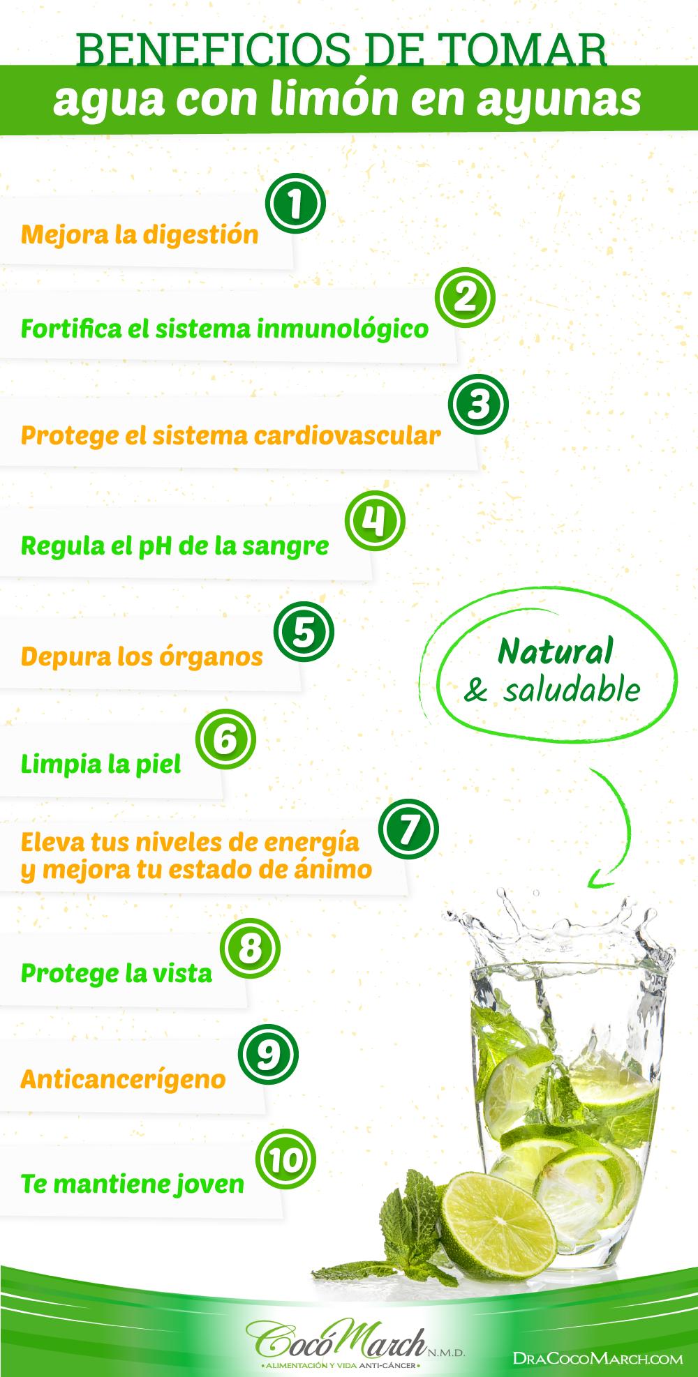propiedades del agua de coco en ayunas