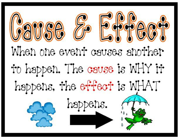 math worksheet : 1000 images about reading  cause  effect on pinterest  cause  : Cause And Effect Worksheets For Kindergarten