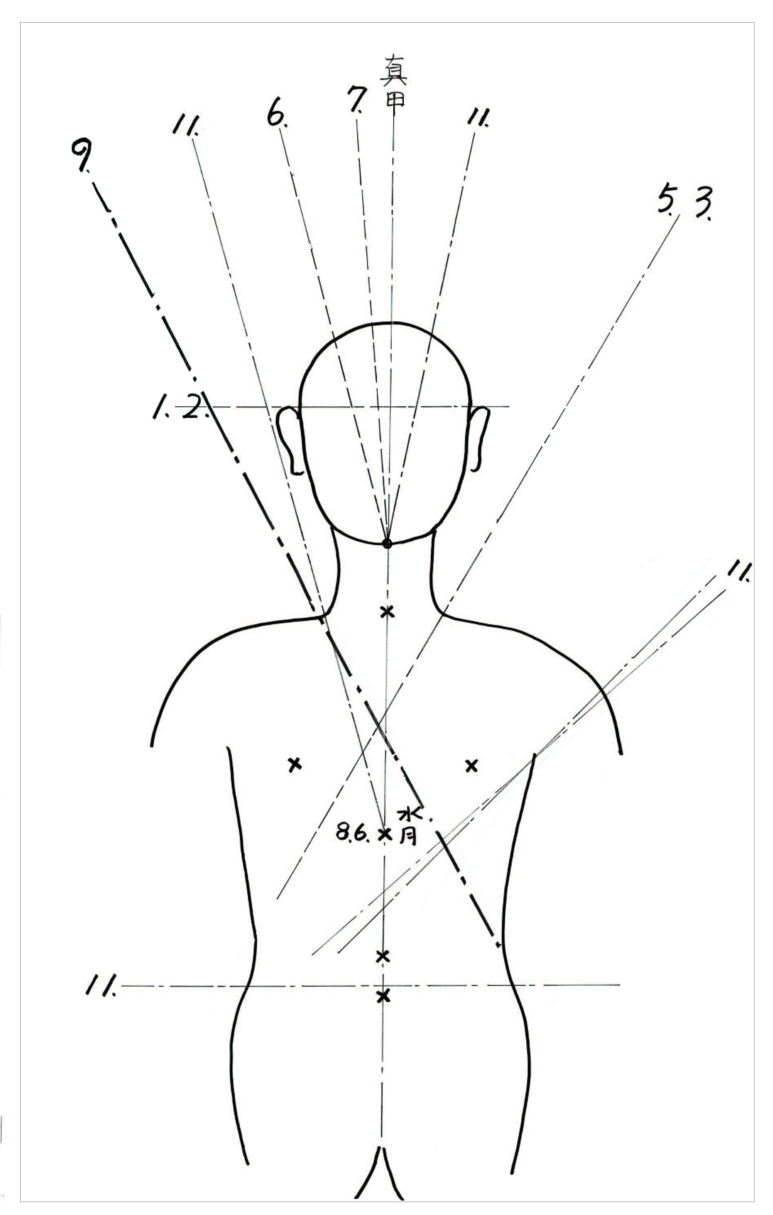 hight resolution of diagram