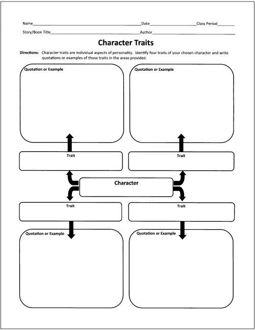 These free graphic organizers include character webs, cognitive - Flow Map Printable