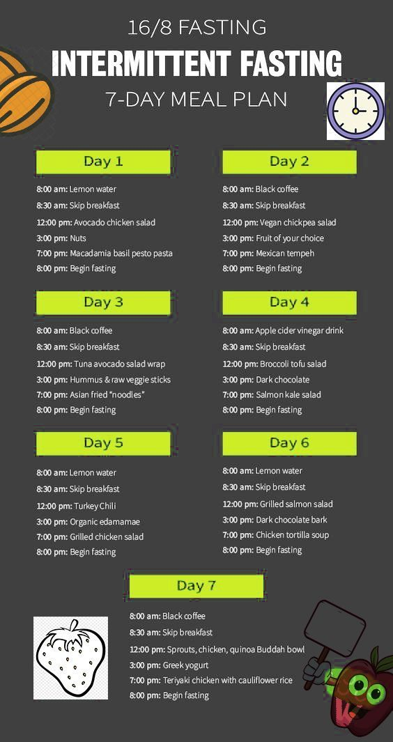 16/8 Fasten: 7-tägiger 16-Stunden-Fastenplan (intermittierendes Fasten) - Fetta...