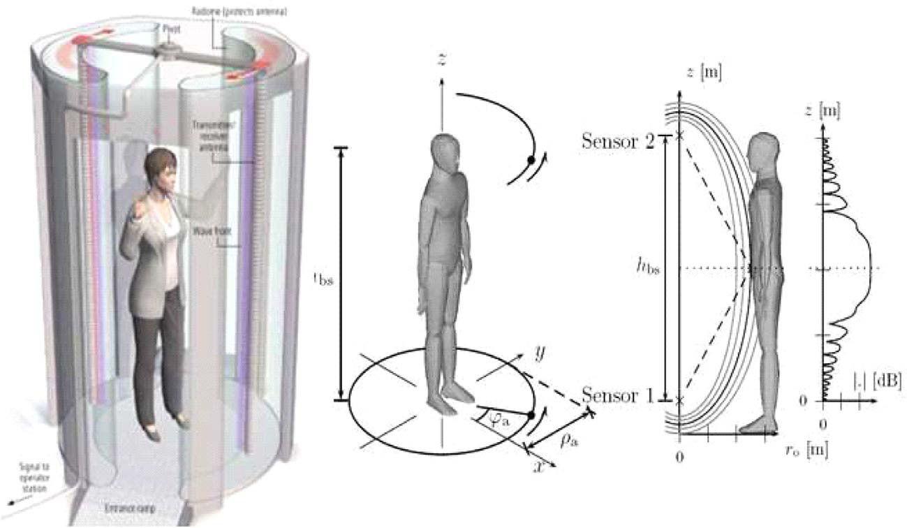 3d Body Measurements Scanner Software - Visualization 83