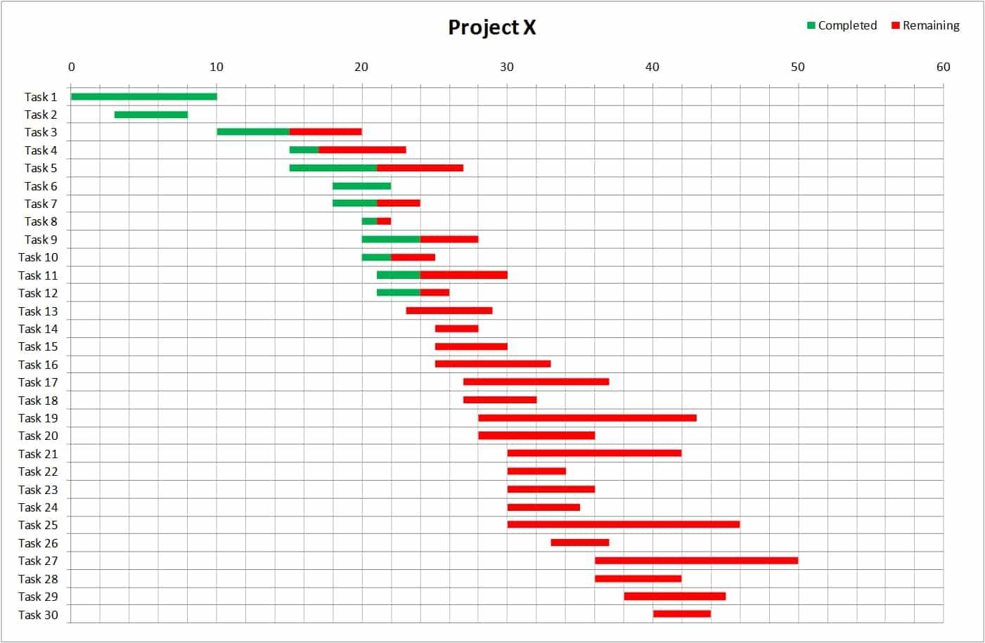 Gantt Chart Excel Template Gantt Chart Templates Gantt Chart