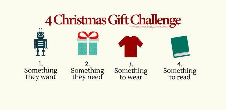 4 Gift Christmas Challenge - Want Need Wear & Read   Money Saving Sisters https://t.co/9EVIKzfBOx   Christmases https://t.co/U8eCr9BXuC