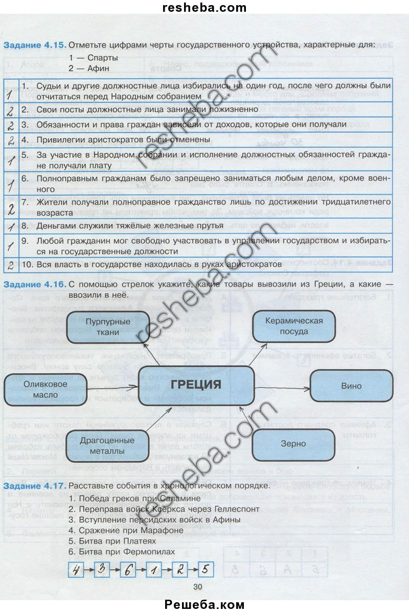 Reshebnik 3 Klassa M V Bogdanovich Smotret Biologiya 2 Klass