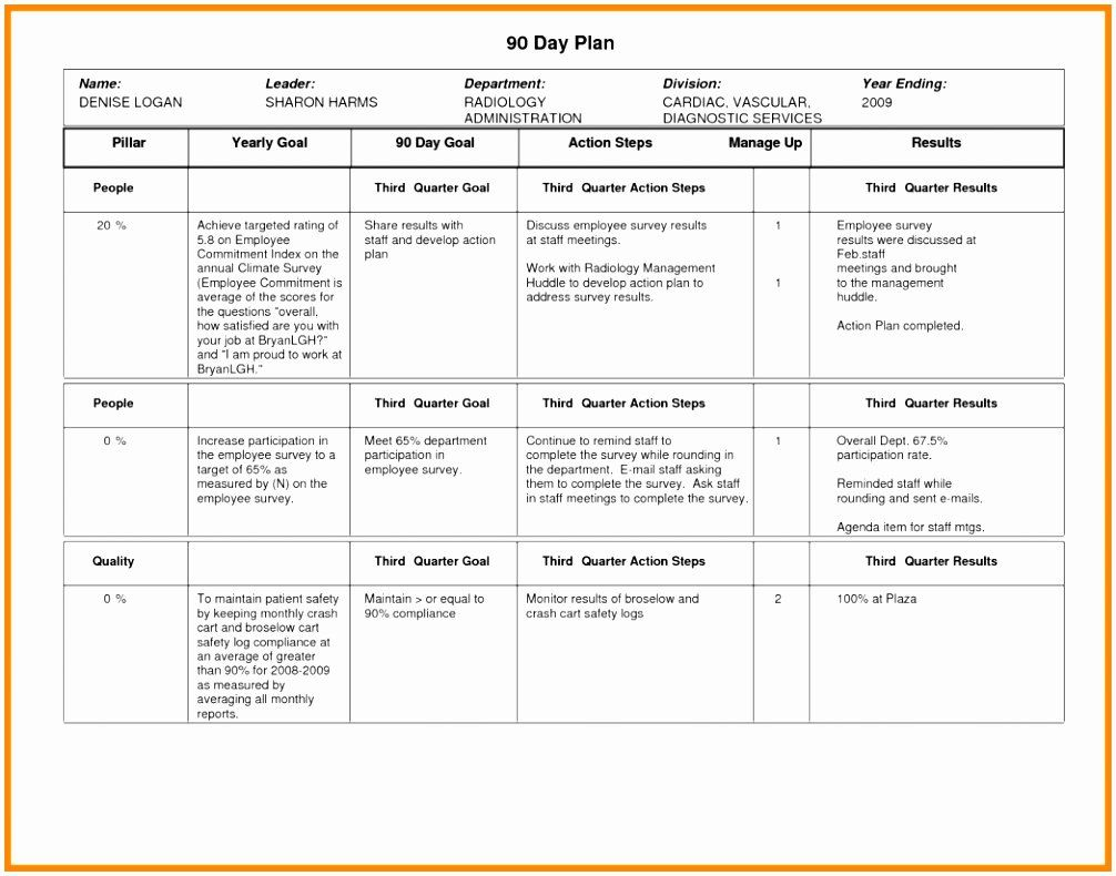 90 Day Business Plan Template Elegant 5 30 60 90 Day Plan