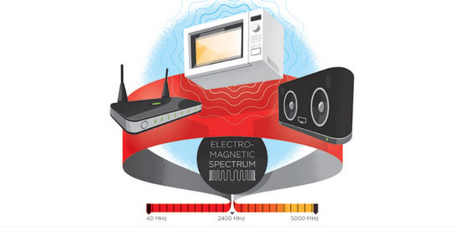 Can the Microwave Really Scramble My Wi-Fi?