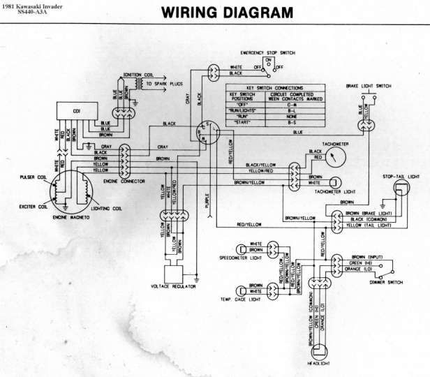 Hero Honda Splendor Engine Diagram Wiring And Exciter
