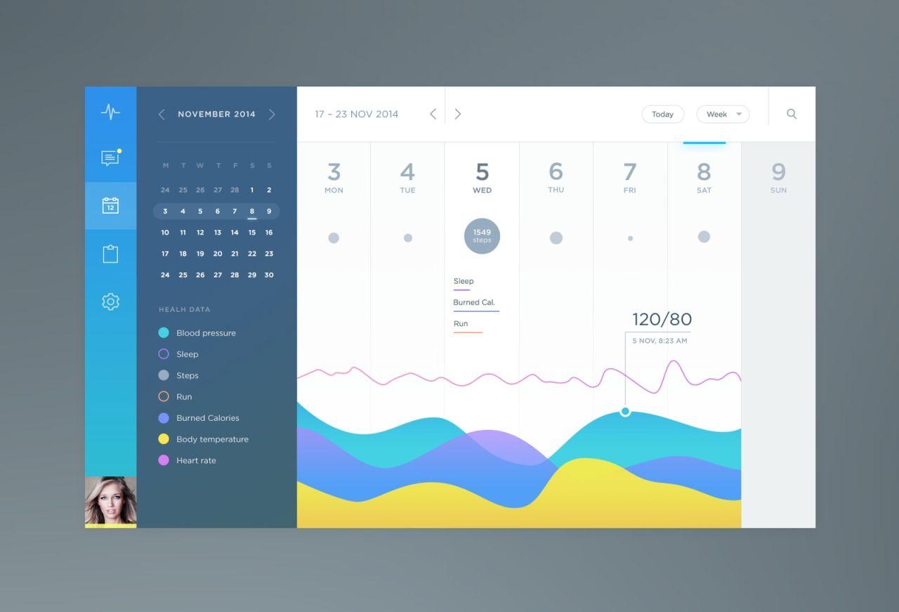 Calendar on dashboard web #ui #inspiration #interface #web #design ...