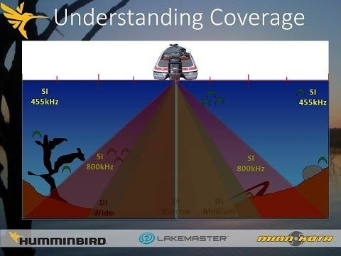 Part2 Discusses The Coverage Area Of 2d Down Imaging And Side Imaging With The Humminbird Side Imaging Units Kayak Fishing Tips Ocean Fishing Kayak Fishing