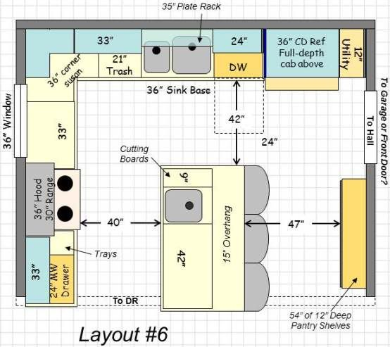 Is An 11x14 Kitchen Too Small For Kitchens Forum Gardenweb Kitchen Designs Layout Kitchen Floor Plans Kitchen Plans