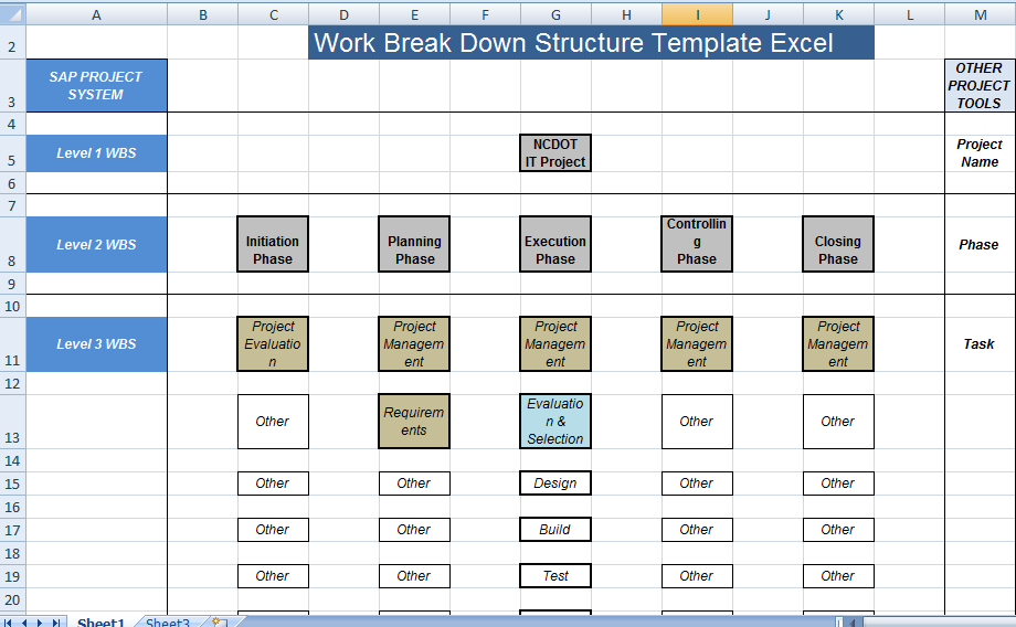 Work breakdown structure template excel exceltemple also rh pinterest