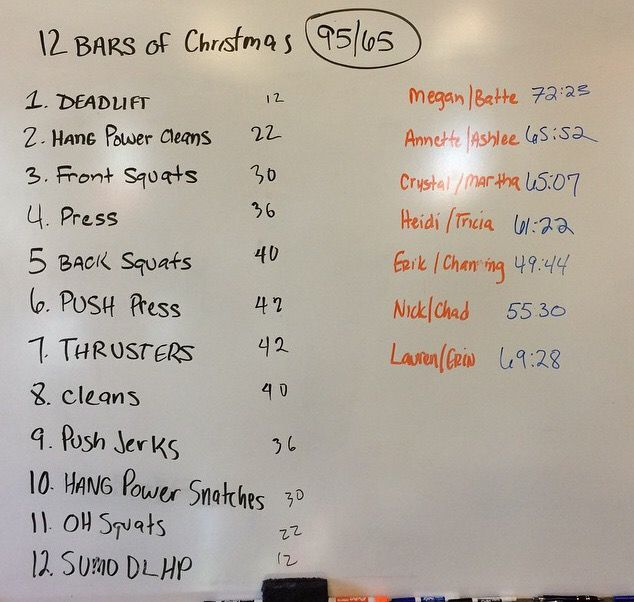 12 Days Of Christmas Crossfit Wod.Pin On Wod